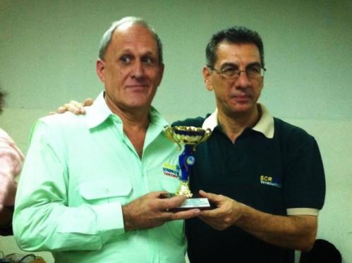 carlos martinez campeon
